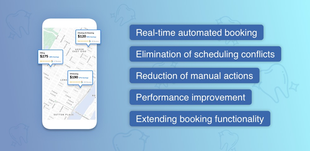The Challenges of Dental Appointment Scheduling Solution